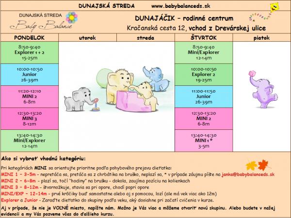 Rozvrh JESEŇ 2020 Baby Balance cvicenie s detmi Dunajska Streda Novy